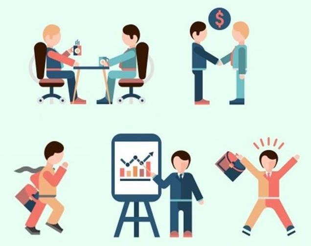 Persoonlijk Verkopen, Acquisitie en Presentatie